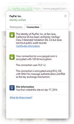 certificat ssl google